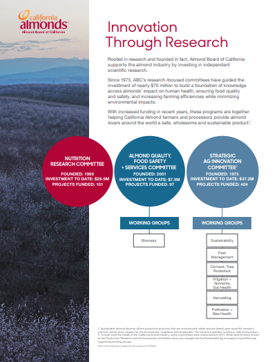 Innovation through research factsheet