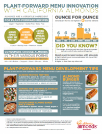 Plant Protein Infographic_Final_WEB.PNG