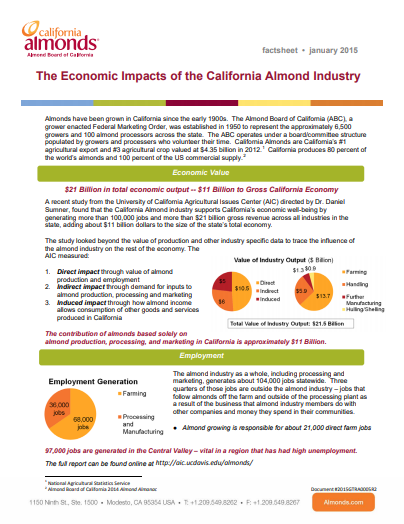 the economic impact of the almond industry factsheet