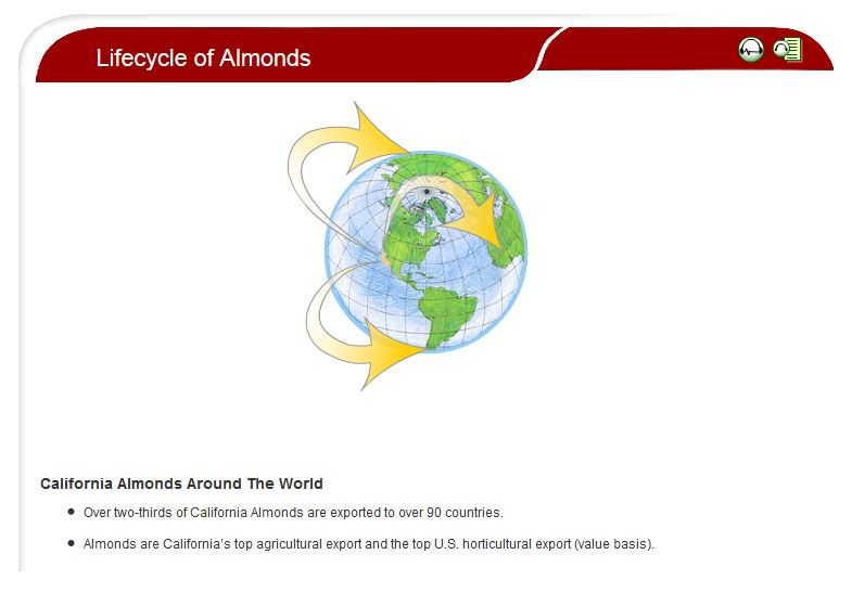The Life Cycle of California Almonds